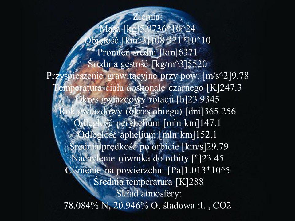 Ziemia: Masa [kg]5. 9736. 10^24 Objętość [km^3]108. 321
